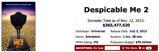 Despicable Me 2 Box Office