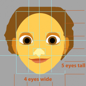 Disney face proportions
